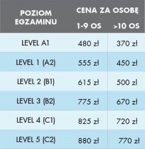 www_ulotka_Egzamin_PTE_GENERAL.2